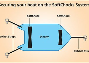 Securing your boat on the SoftChocks System